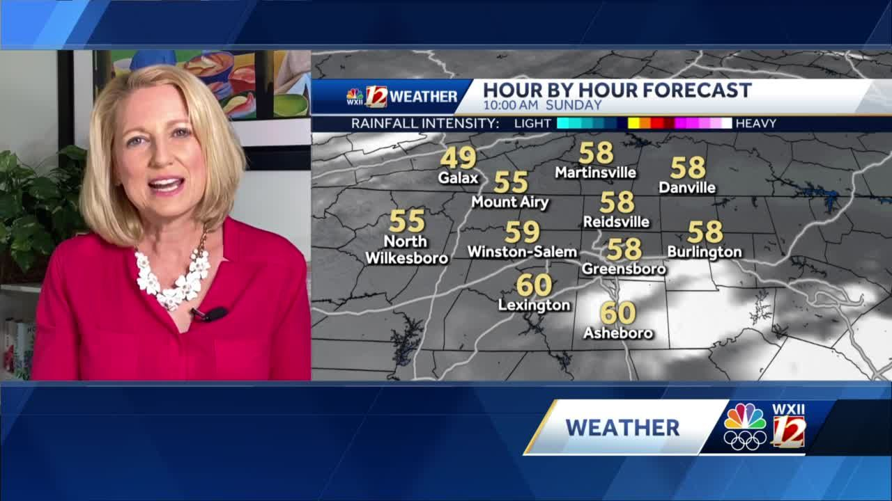 WATCH: Another Cool Morning On The Way Plus More Comfortable Highs!