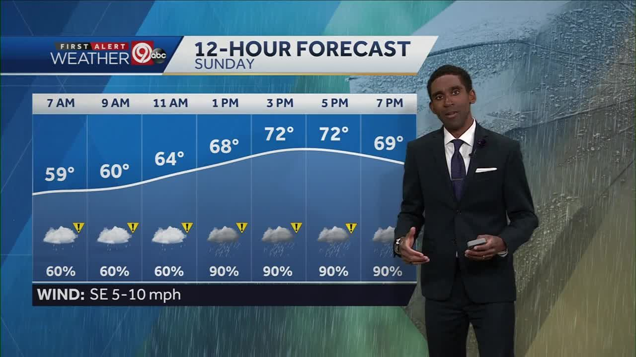 Chances better for rain, T-storms Sunday afternoon, evening
