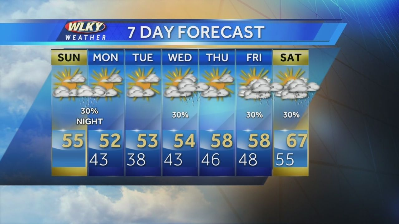 Chilly Start, But Mild Afternoon