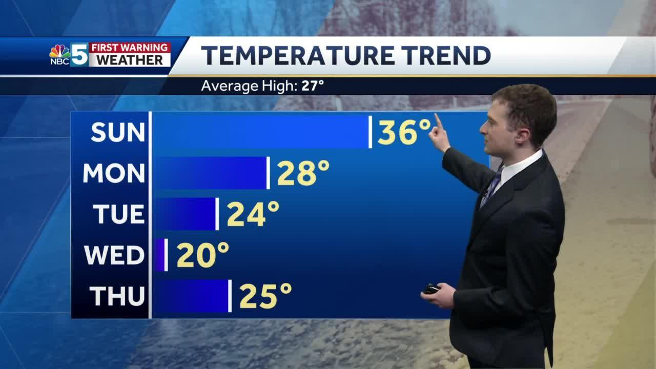 Video: Trending colder this week (1-17-21)