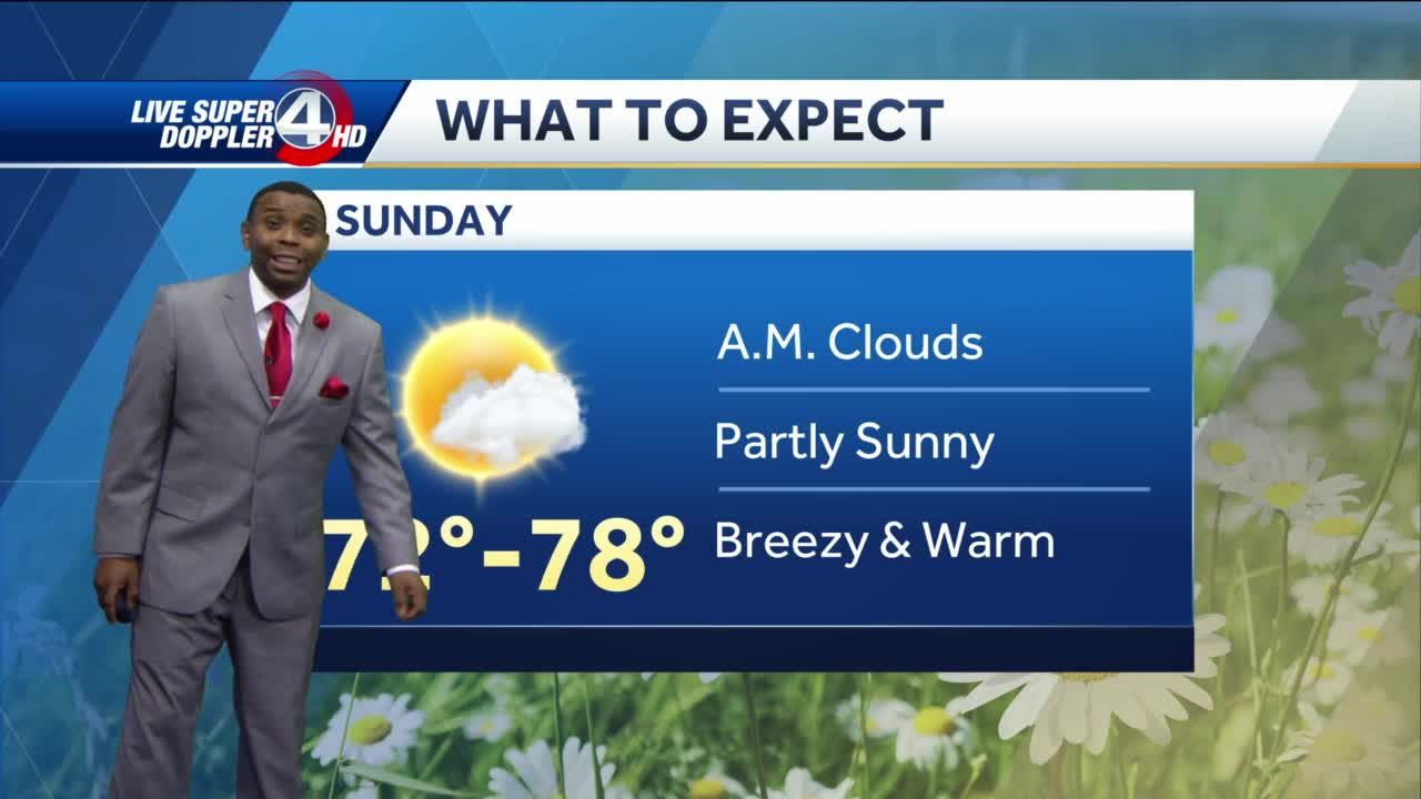 Videocast: Active Saturday, Mild Sunday