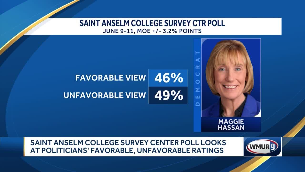 Poll shows shifting opinions of top issues, congressional delegation