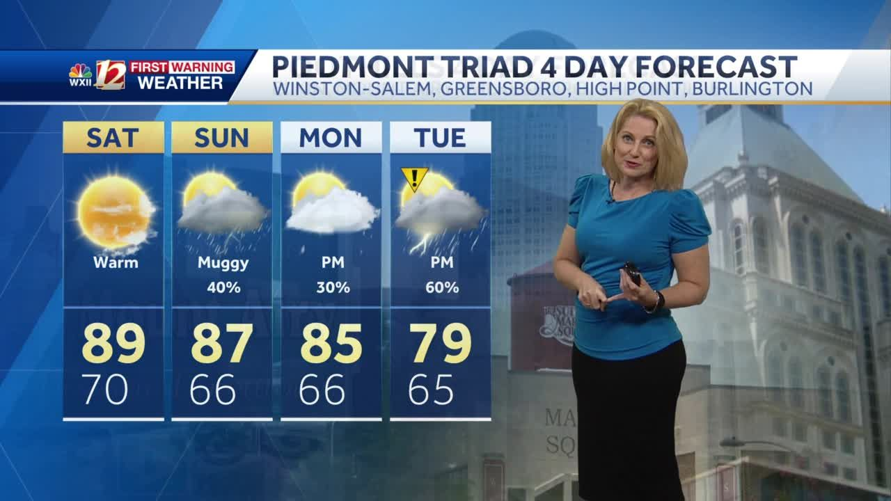 WATCH: Isolated Evening Storms Plus Weekend Rain Chances!