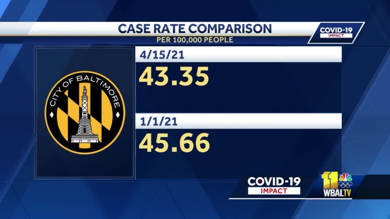 Maryland's spike in COVID-19 cases seen in Baltimore