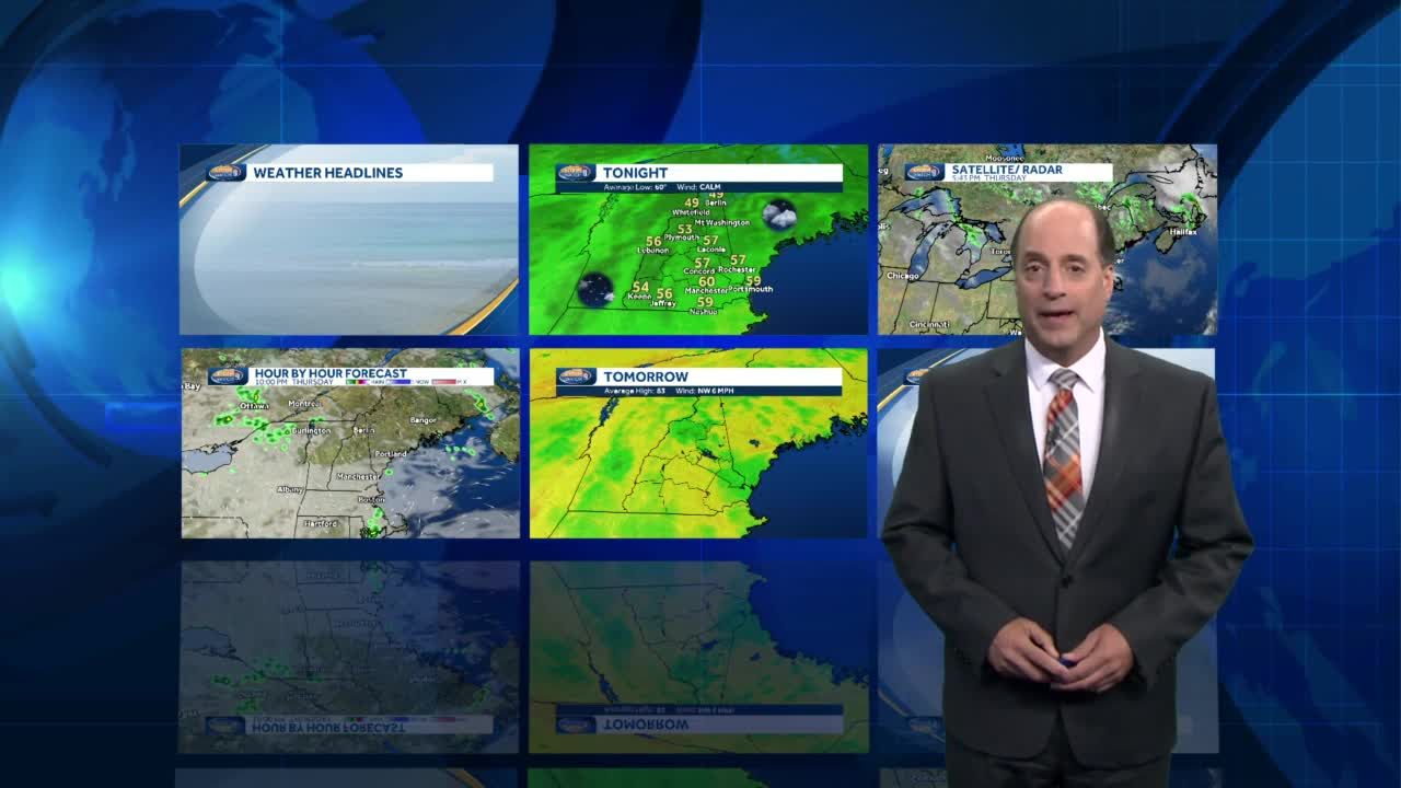 Watch: Mostly quiet stretch with spotty showers