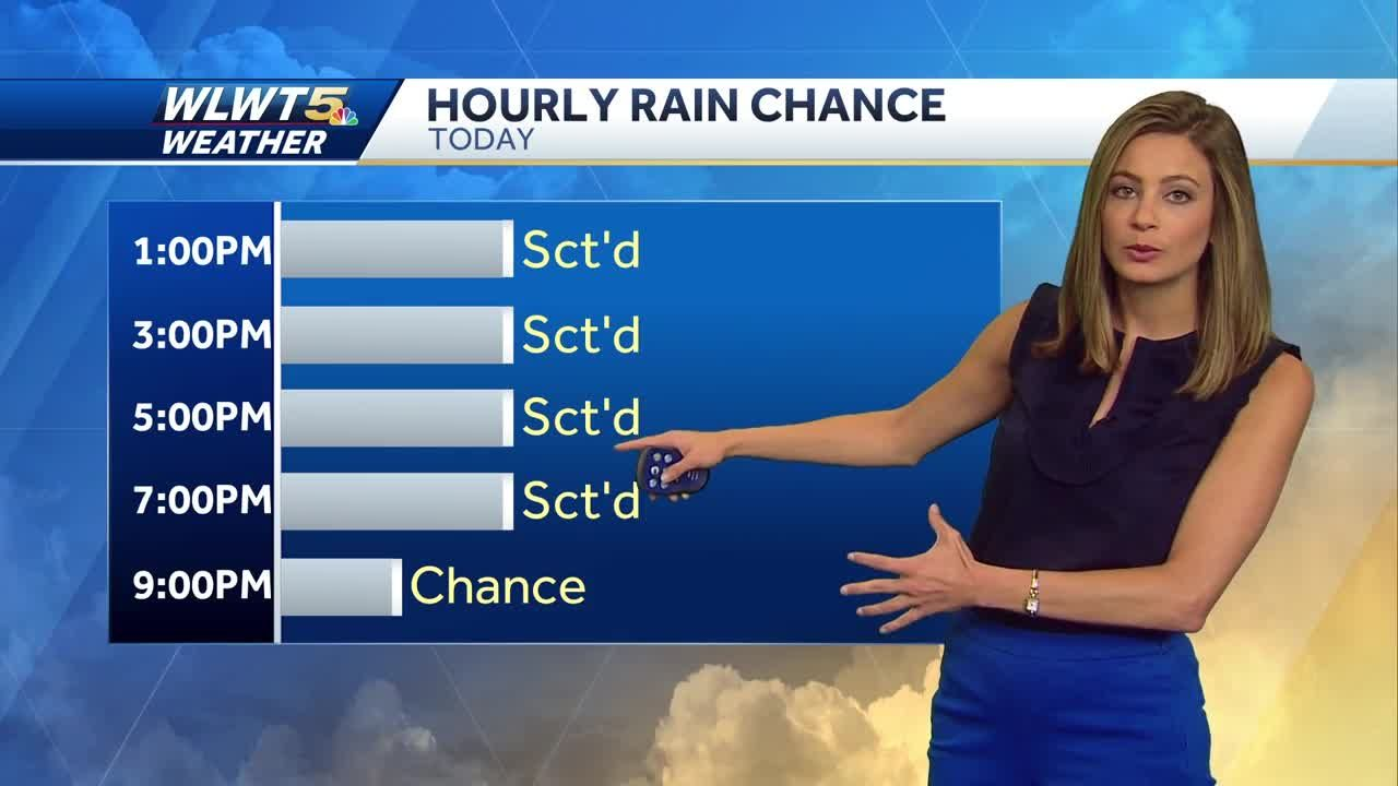Scattered Rain And Storms Possible Today