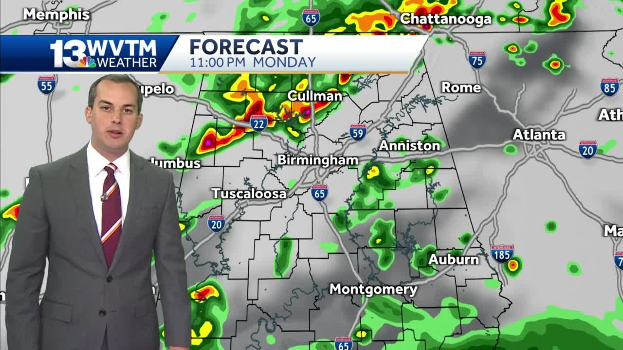 Scattered storms expected Monday