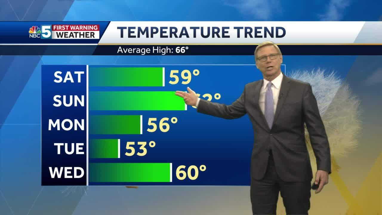 Video: Tom Messner has your Mother's Day weekend forecast. 5.7.21
