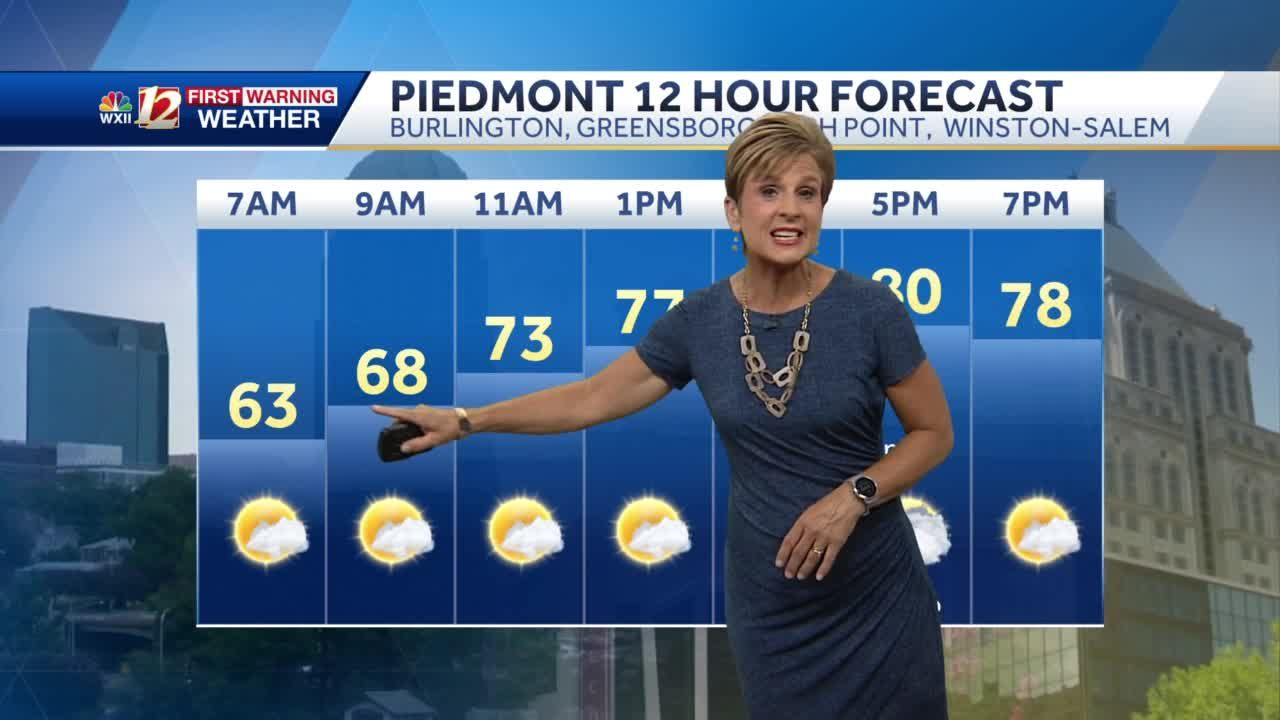 WATCH: Cooler than normal for now