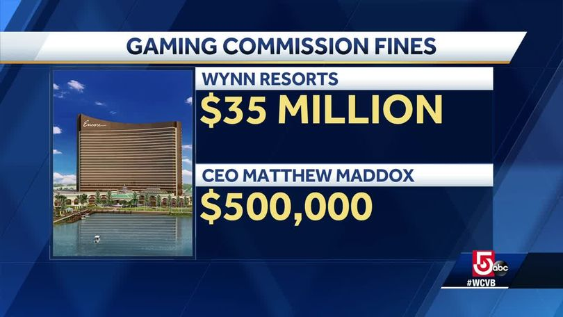 Wynn Resorts fined $35M for misconduct allegations response