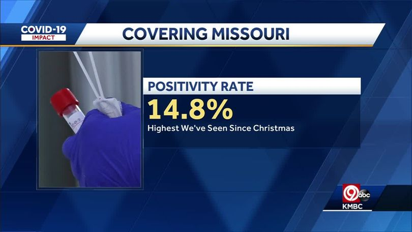 COVID-19 LIVE UPDATES: 47% of population in Missouri has received at least  1 vaccine dose