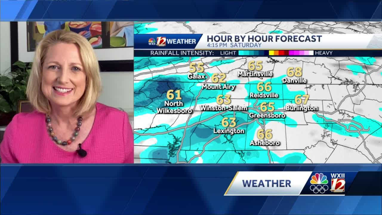 WATCH: Pleasant Highs Plus Stray Showers Possible This Weekend