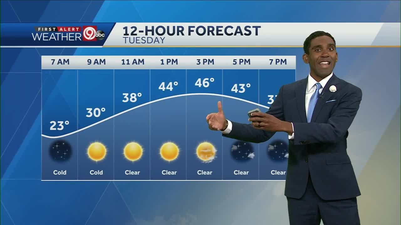 Tuesday will be sunny, a bit warmer