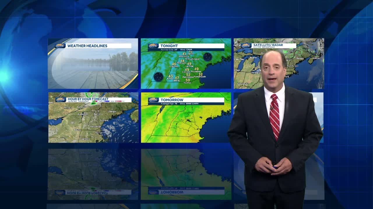 Watch: Dry, pleasant for next two days