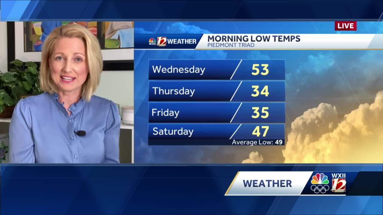 North Carolina winter-like weather bringing freeze, flurry concerns to Piedmont Triad