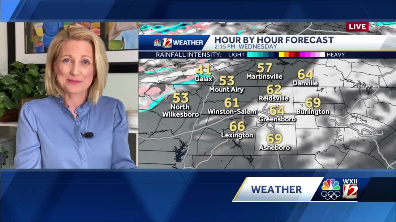 WATCH: Stray Shower Chances Plus Much COLDER And Windy Into Wednesday!