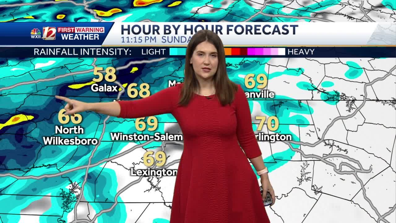 WATCH: Cloudy, Windy Mother's Day