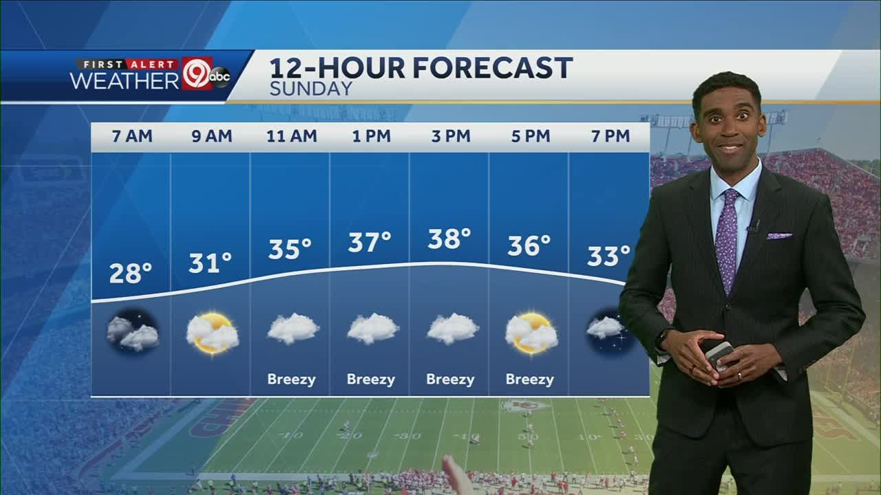 Sunday will be mostly cloudy, highs in upper 30s
