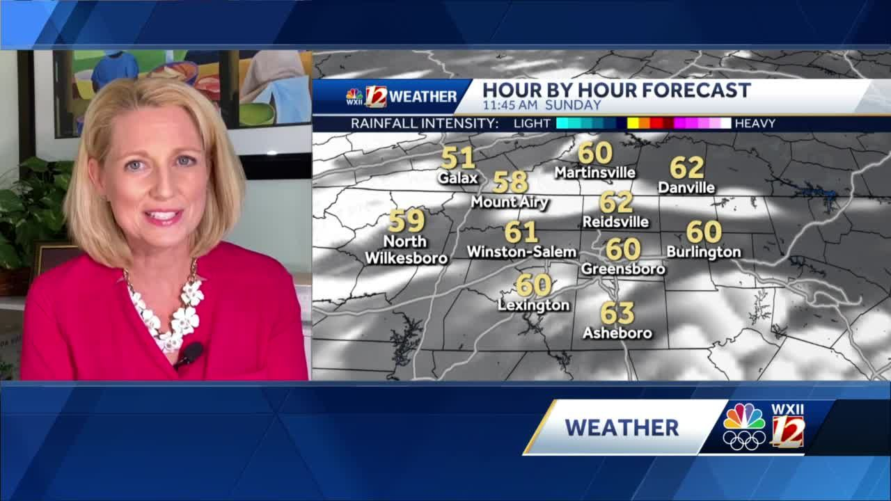 WATCH: A Cool Sunday Morning Plus Comfortable High Temperatures Sunday Afternoon!