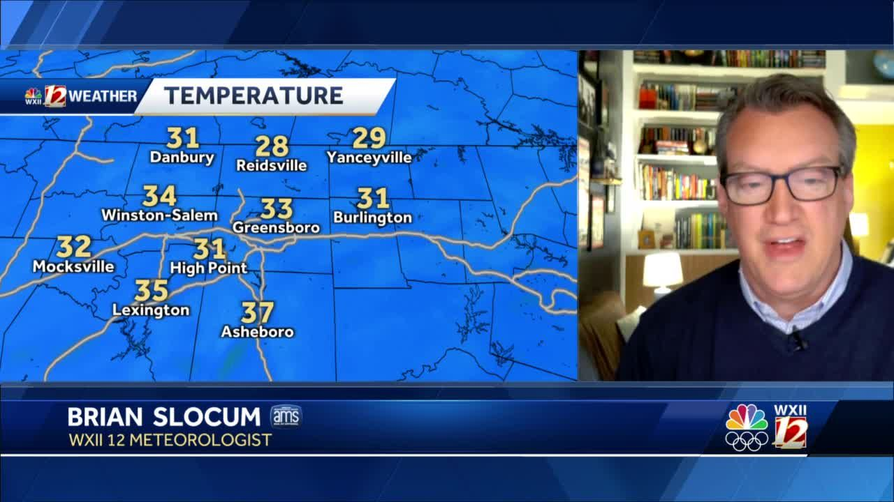 WATCH: Cooler Friday with scattered rain