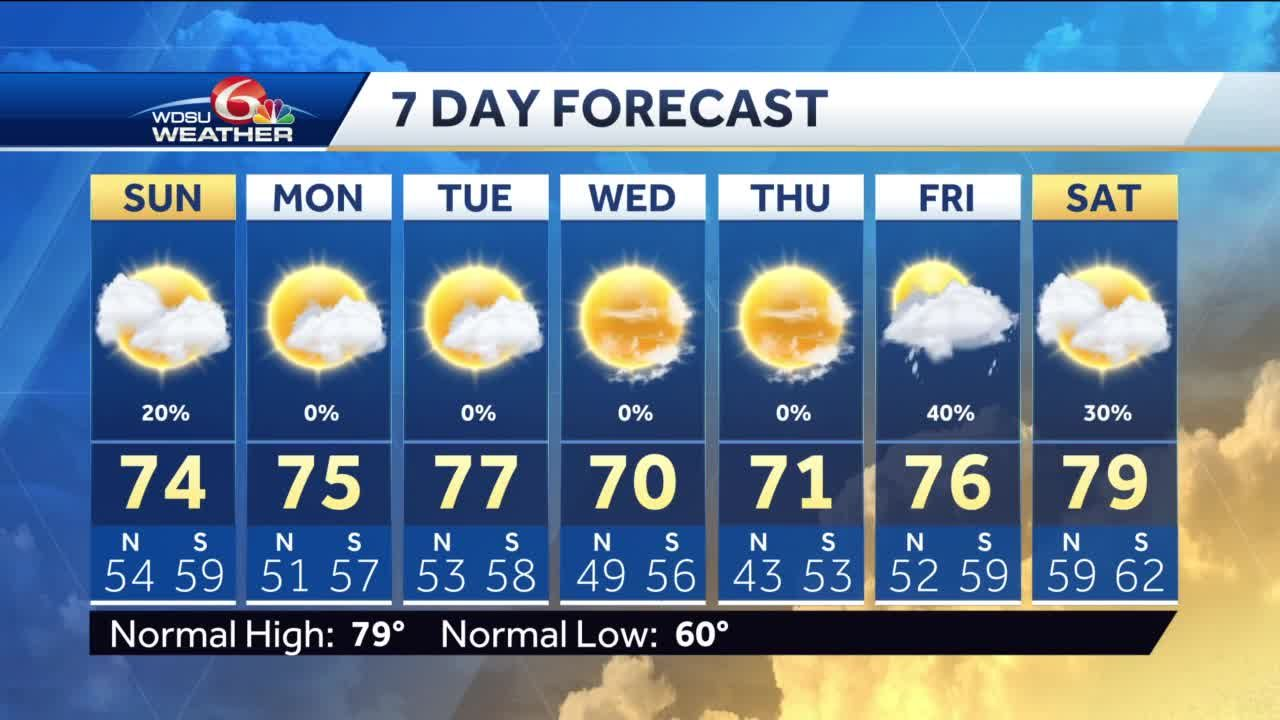 Last night of rainfall, then drier outlook