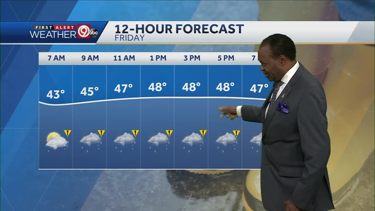 Friday is looking rainy and chilly