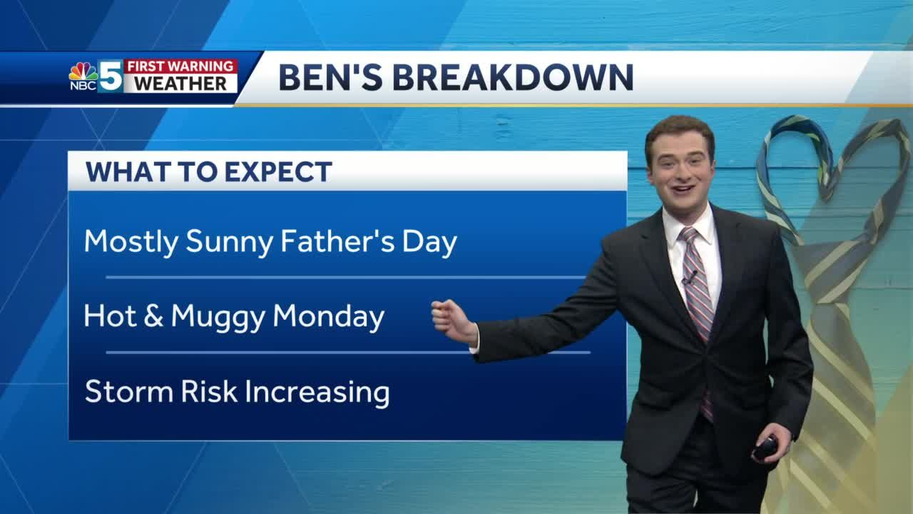 Video: Great weather for Father's Day (6-20-21)