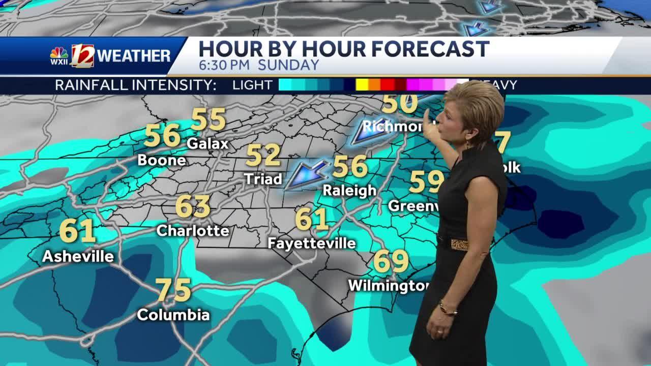 WATCH: Showers in weekend forecast
