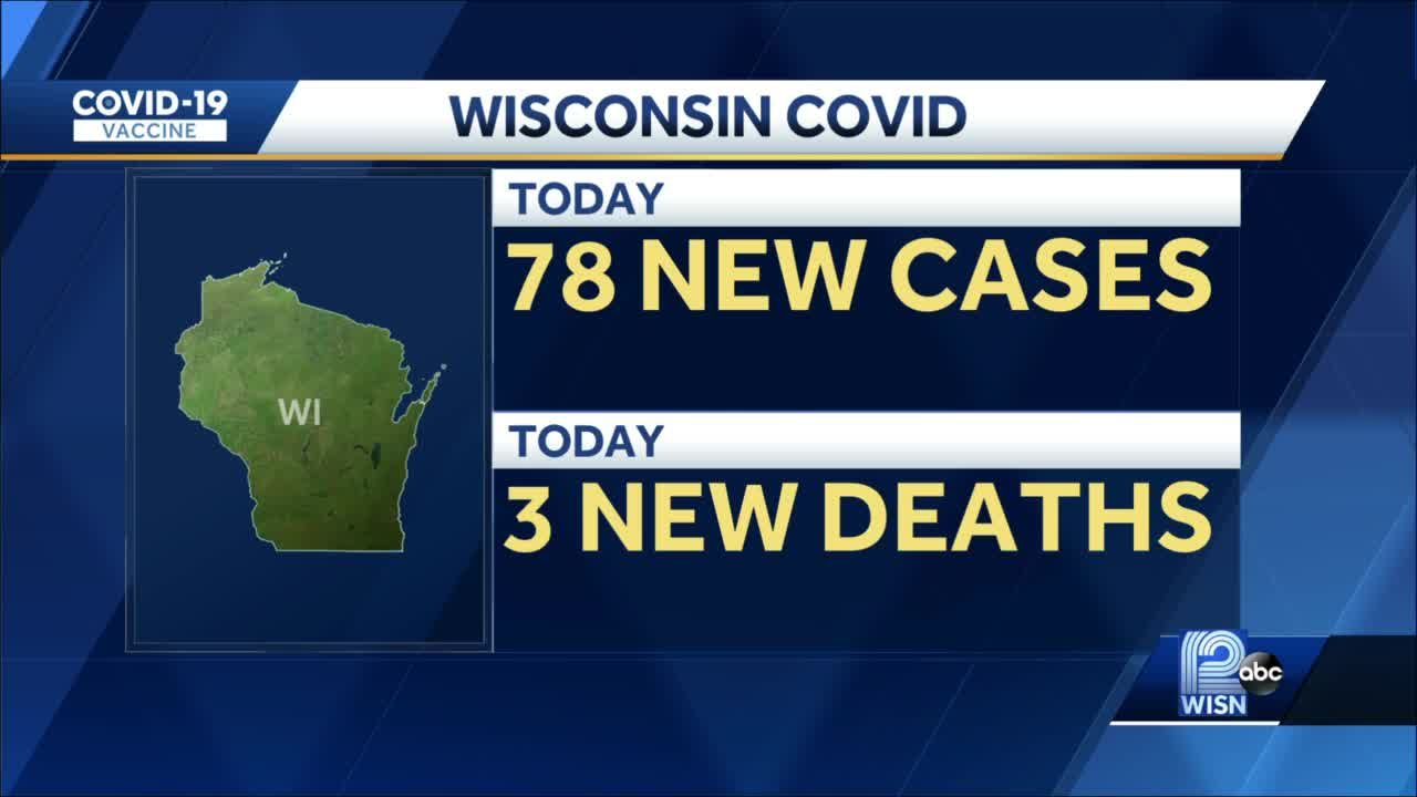 78 new positive COVID-19 cases reported in Wisconsin