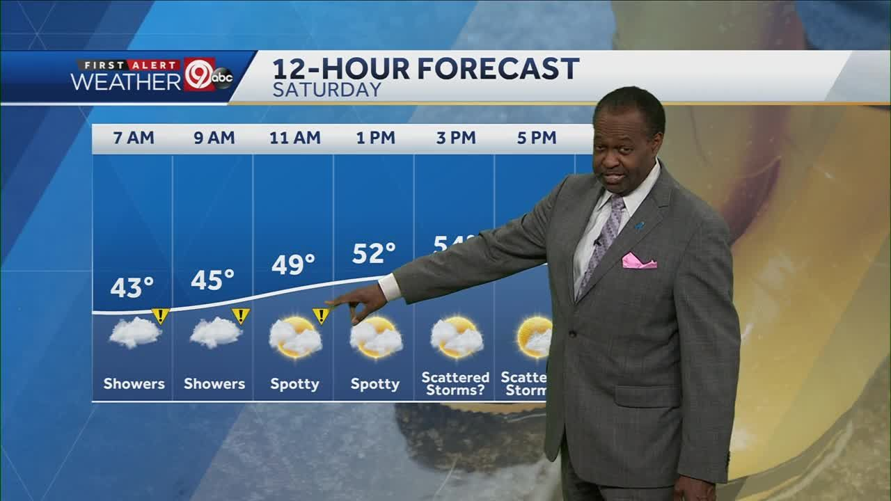 Mostly cloudy Saturday, scattered showers possible