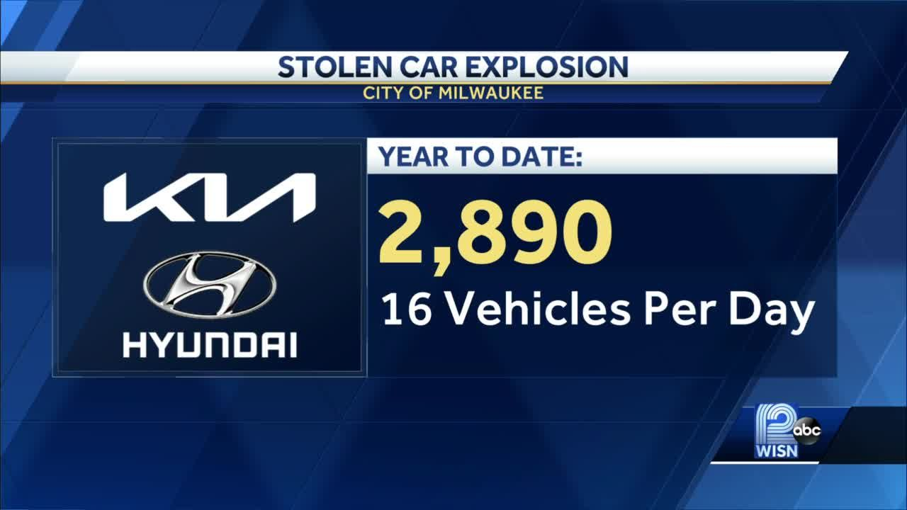 Explosion in Milwaukee car thefts