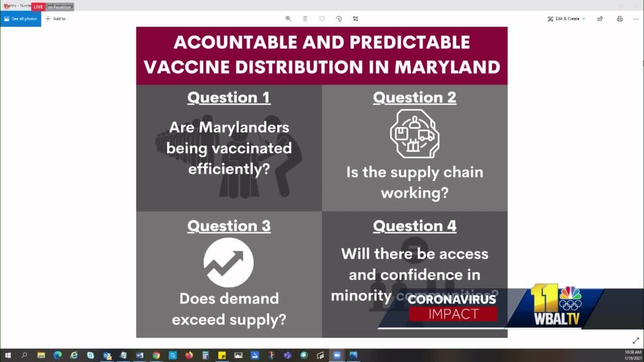 Panel to look into Maryland's rollout of COVID-19 vaccine