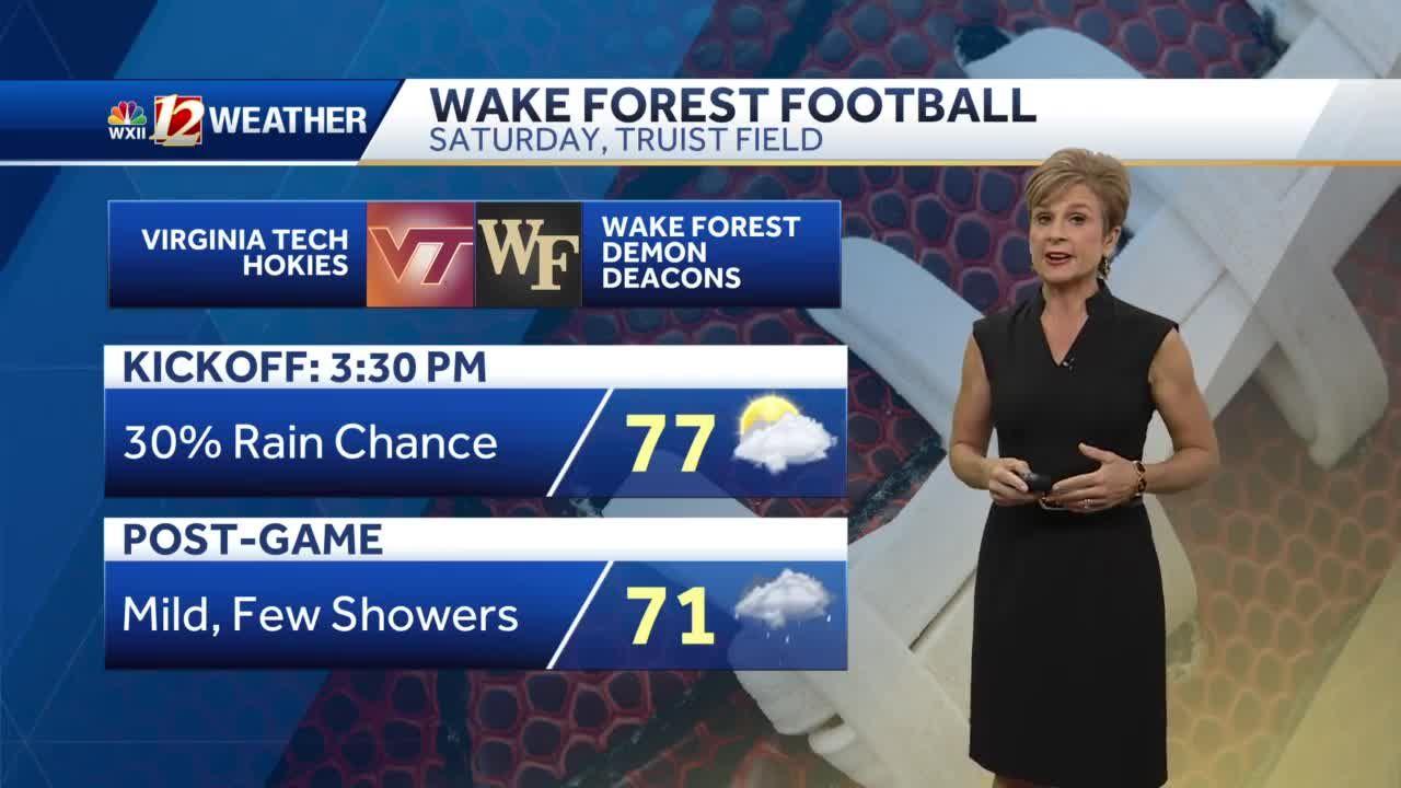 WATCH: A few weekend showers, cooler Sunday