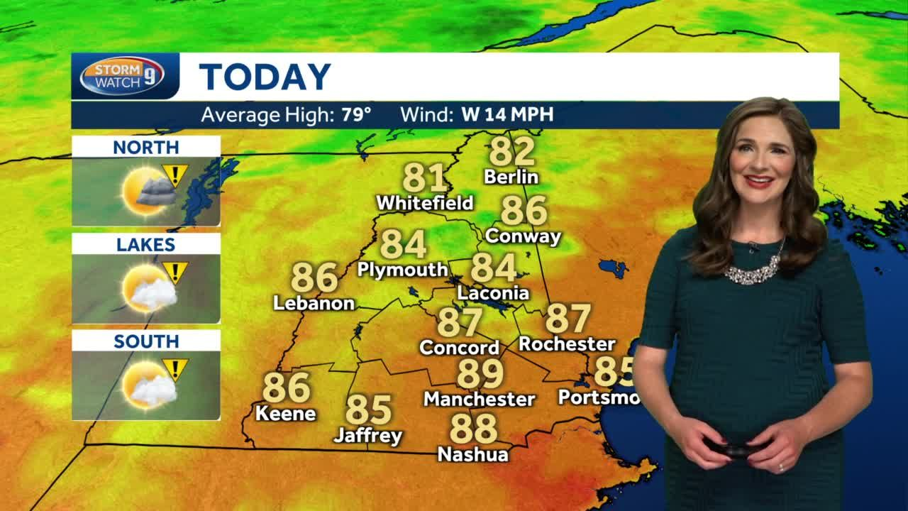 Watch: Scattered showers to kick off Father's Day weekend