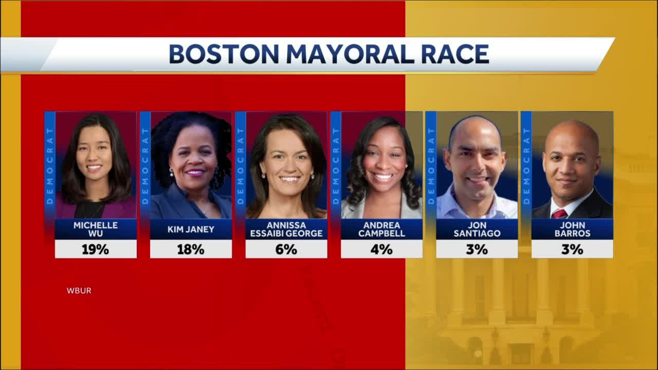 OTR: Too early to eliminate candidates for Boston mayoral race?