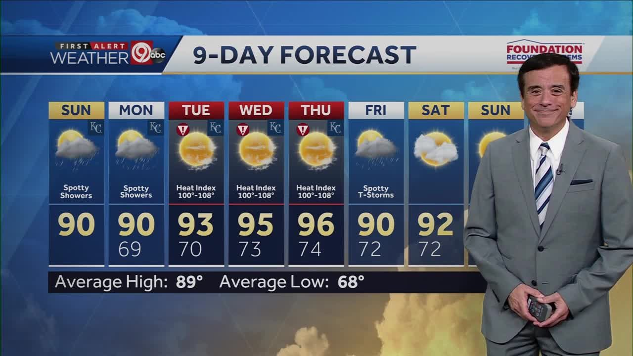 Not so hot: Spotty showers in forecast for Kansas City on Sunday