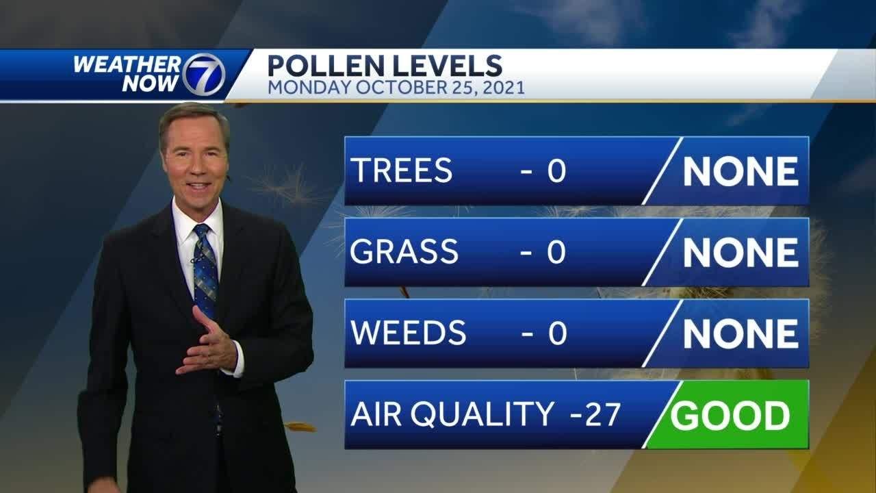 Pollen is gone