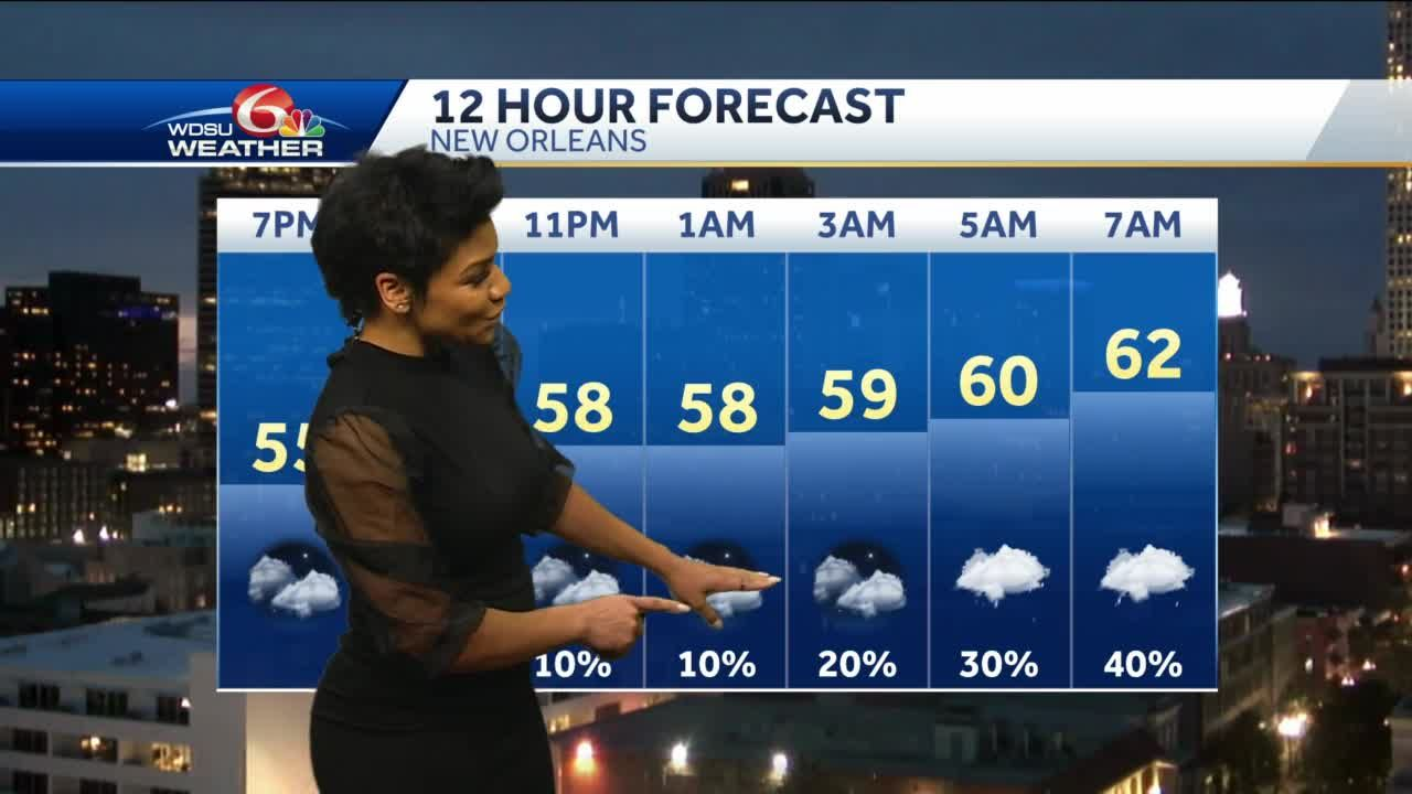 Scattered rain and storms Thursday, a little warmer