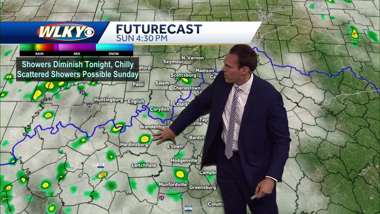 Few showers ahead for Sunday