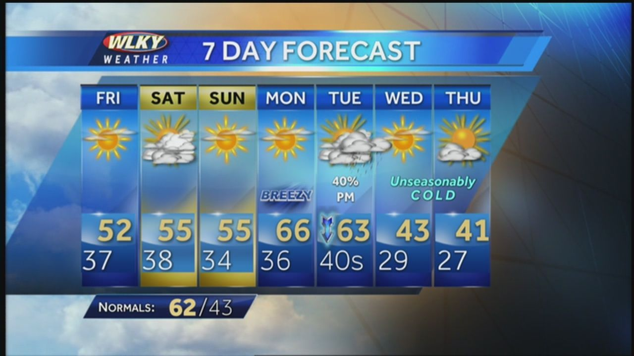Cooler than normal for next few days