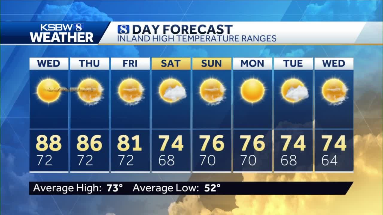 TUESDAY KSBW WEATHER FORECAST P.M. 5.11.2021