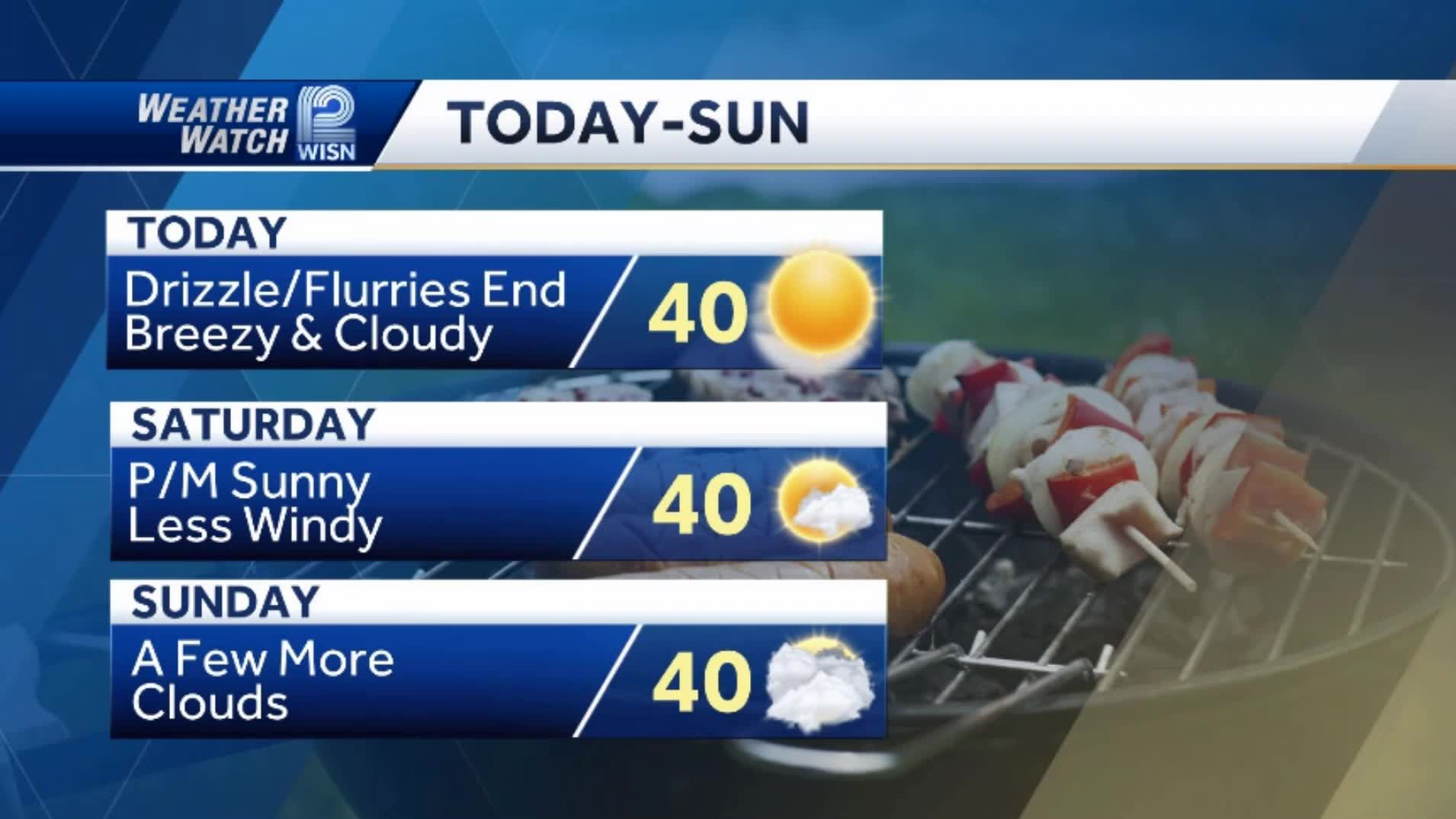 Videocast St  Pat Weekend Weather