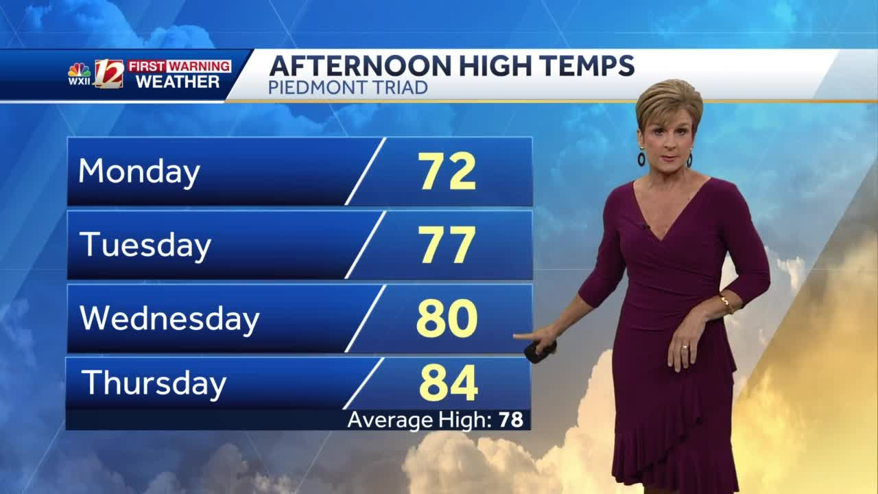WATCH: Monday showers, warmer this week