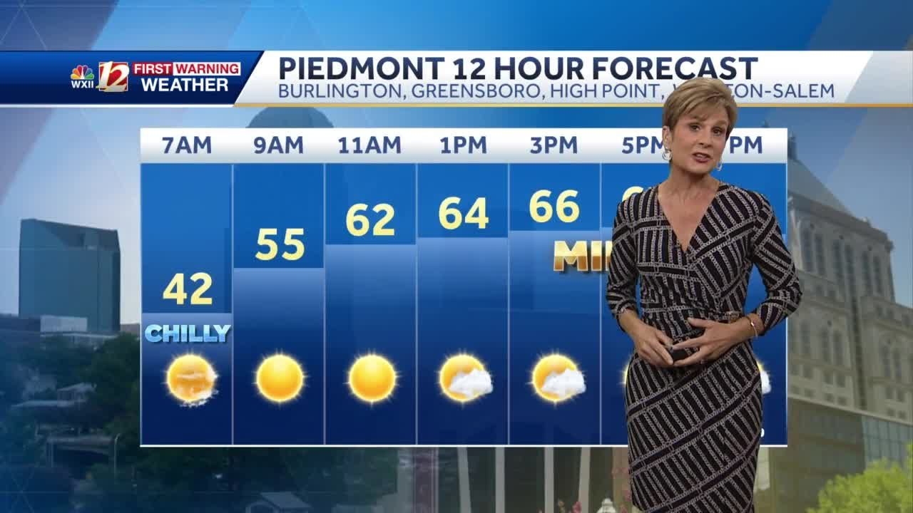 WATCH: Drying out, still chilly