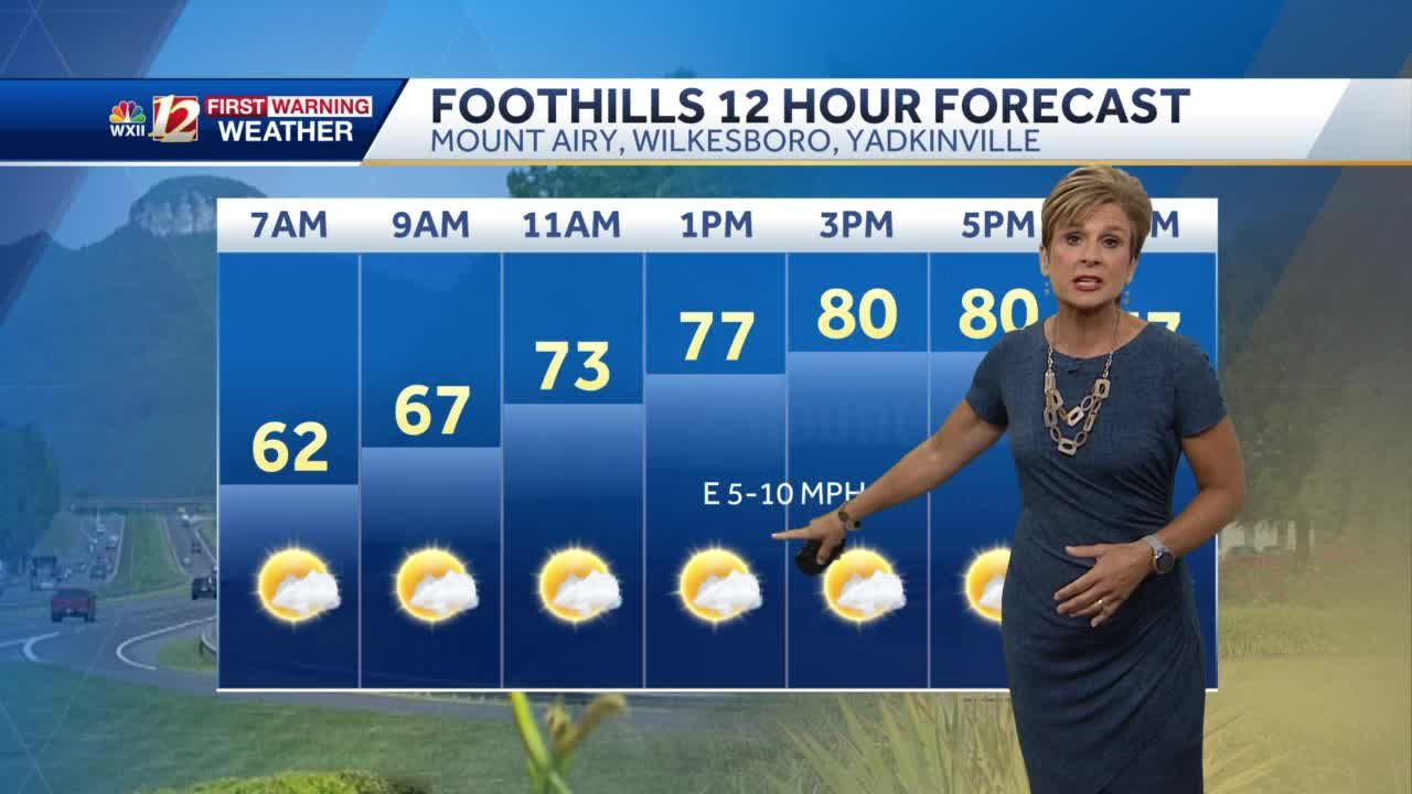 WATCH: Below normal temps, low humidity