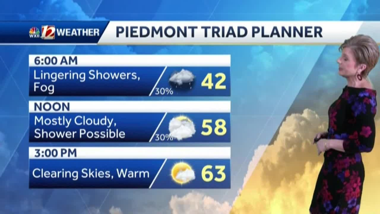 WATCH: Drying out Tuesday, warm