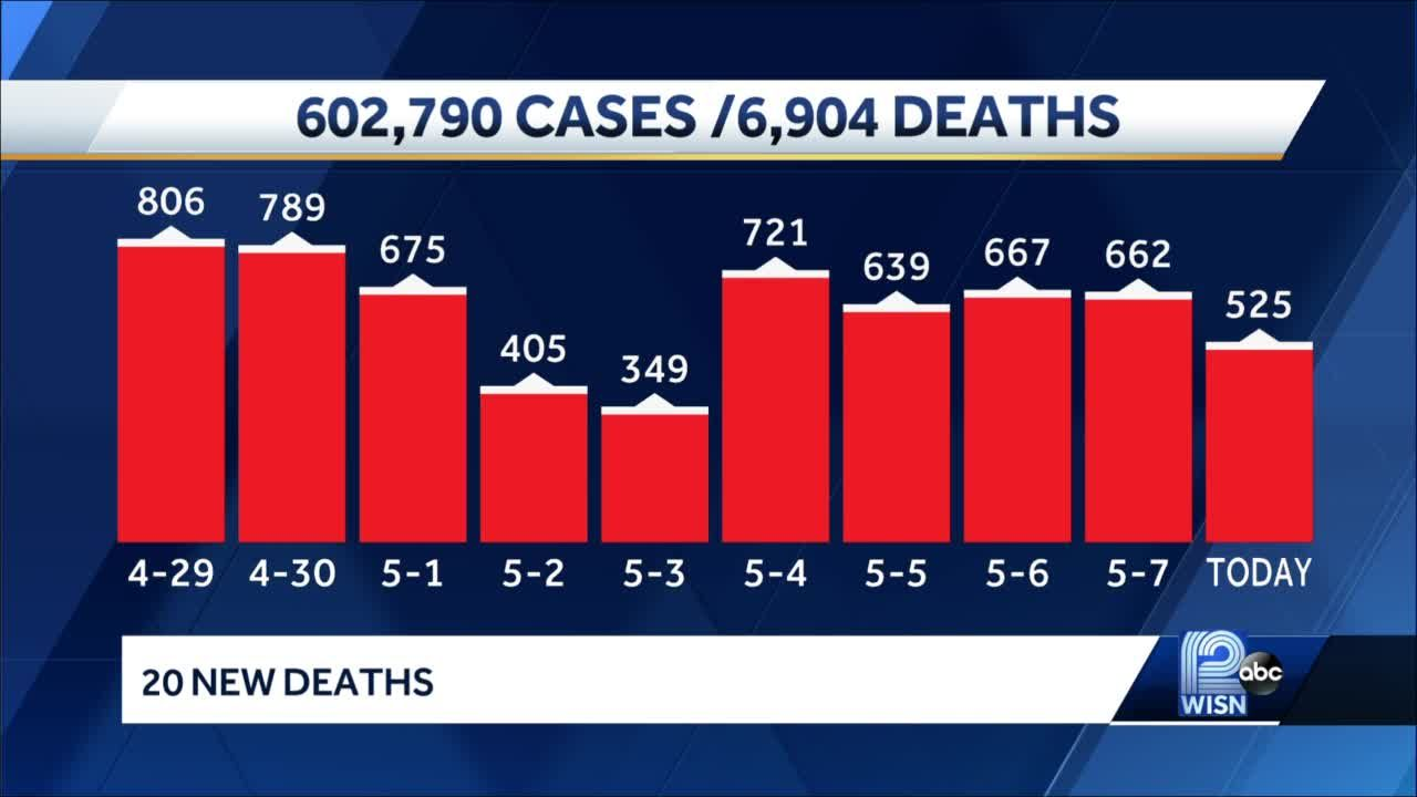20 new COVID-19 deaths reported Saturday