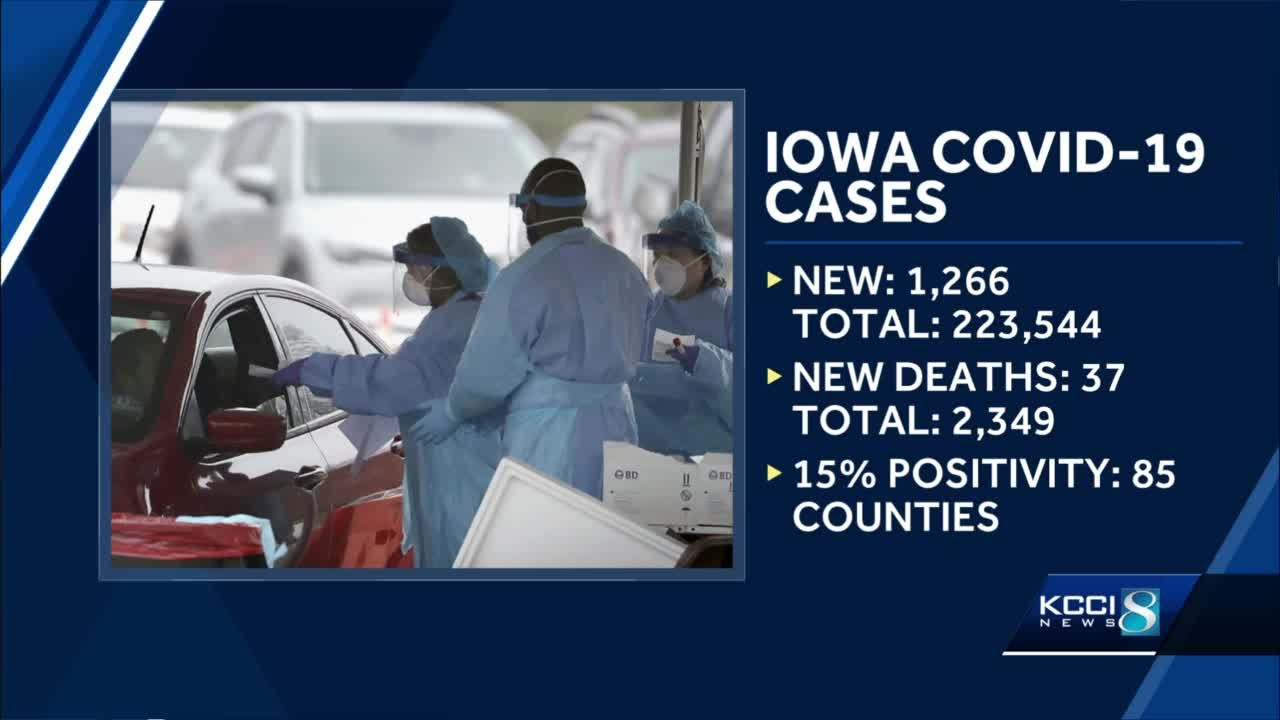 IDPH reports 37 additions deaths related to COVID-19