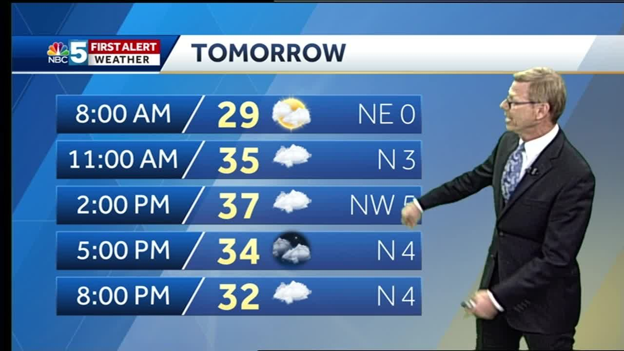 Video: Tom Messner has your weekend weather forecast  1 4 19