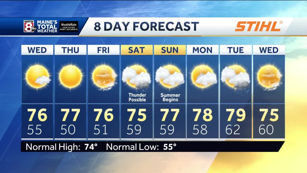 Beautiful stretch of June weather arrives Wednesday.
